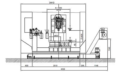 Comment choisir son centre d'usinage ?